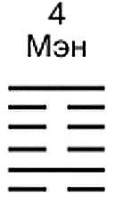 четвертая гексаграмма